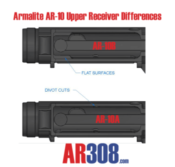 Difference Between Armalite AR-10a and AR-10b Rifles